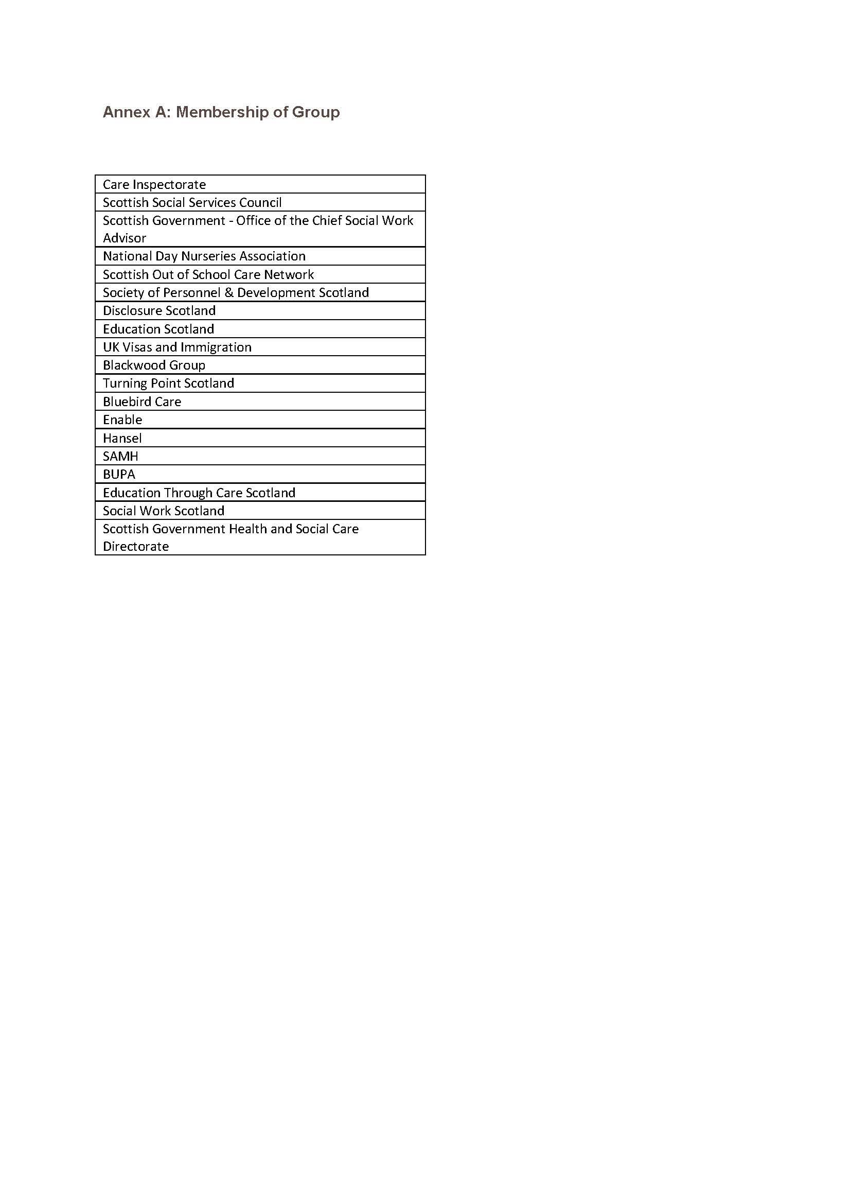 National Safer Recruitment Guidance | Care Inspectorate Hub